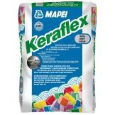 Keraflex (Керафлекс)